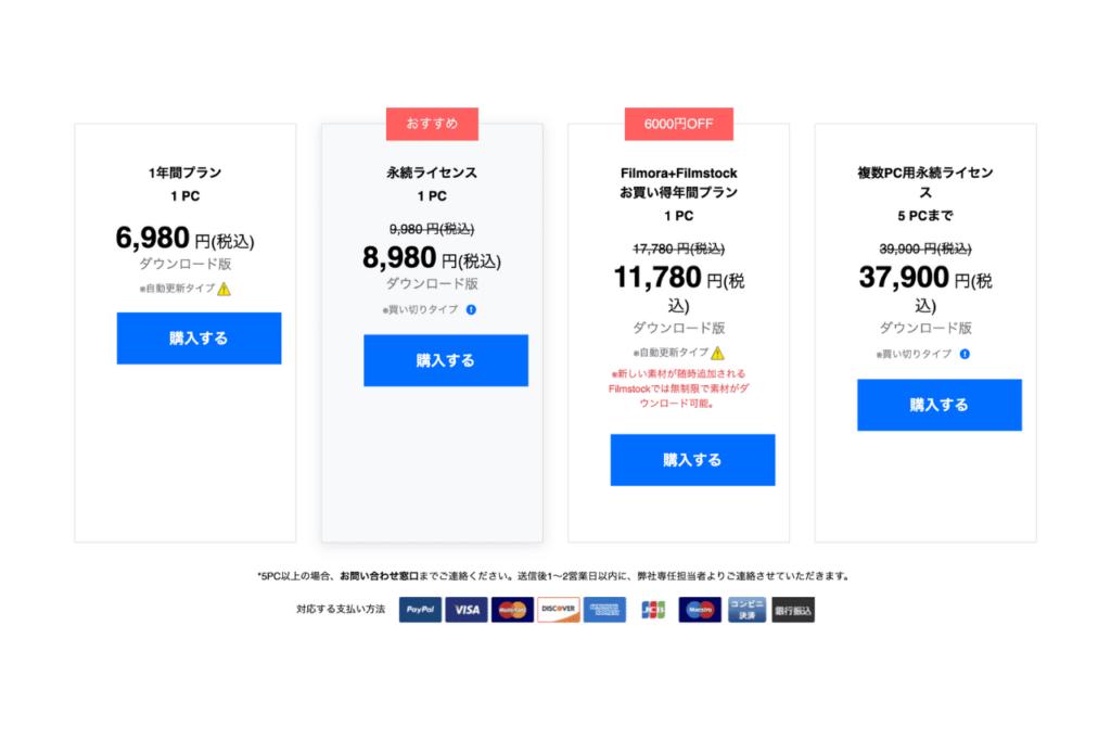 中田 暖人:Filmora X公式サイト